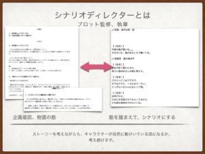 シナリオディレクターのプロット作成業務についての説明資料